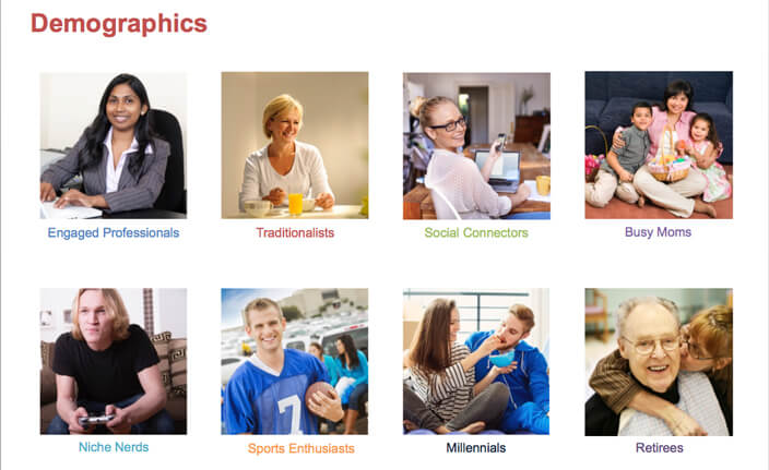 The Importance of Visual Tools for the Market Researchers