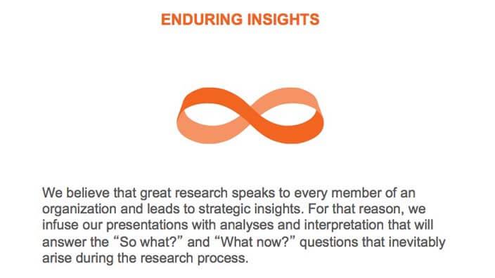 Murphy Research Pillars-Enduring Insights