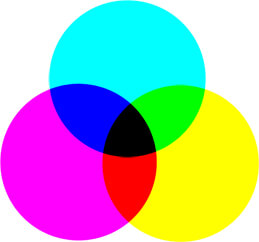 Color theory 101: CMYK vs RGB