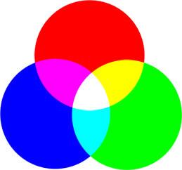 colour-space-rbg