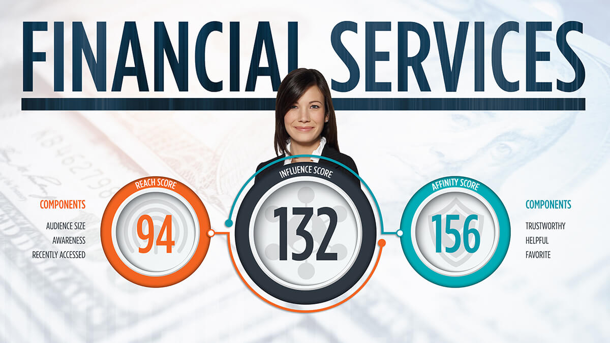 Financial Services 2019