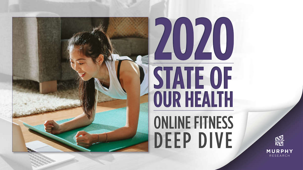 State of Our Health - Online Fitness Deep Dive 2020