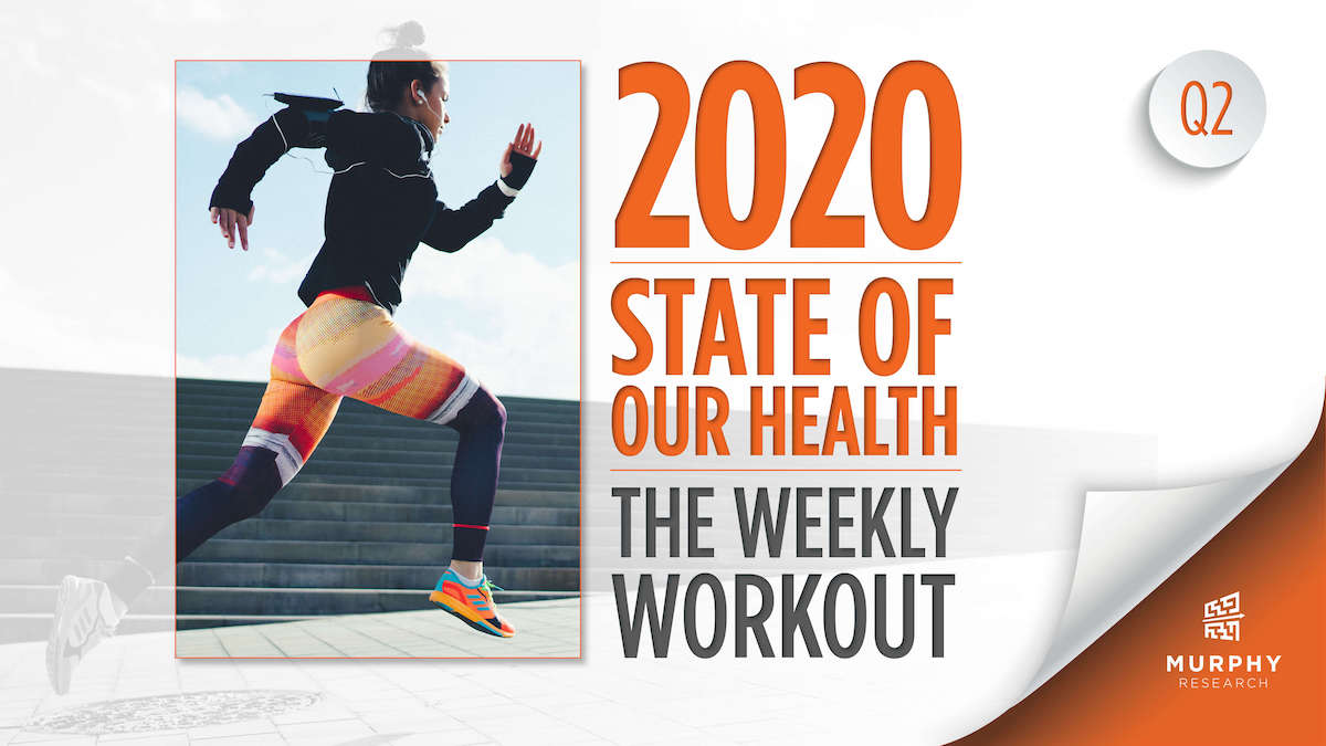 State of Our Health - Q2 2020